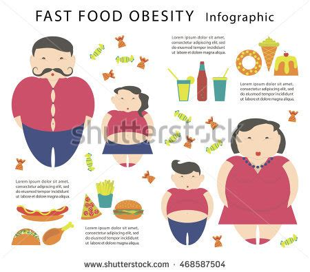 Essay on obesity: healthy Food vs fast food essay