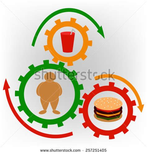 The Causes of Obesity Essays; Diagnosing Obesity